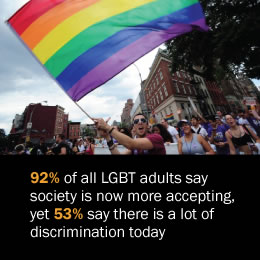 Mix it up day homosexuality statistics