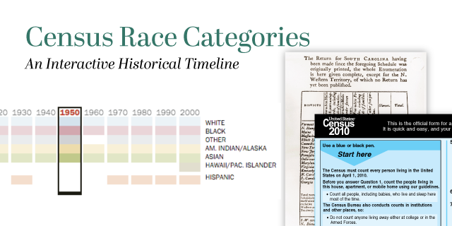 Census Race Categories A Historical Timeline Pew Research Center