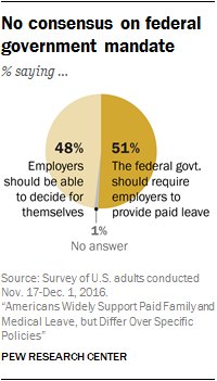 No consensus on federal government mandate