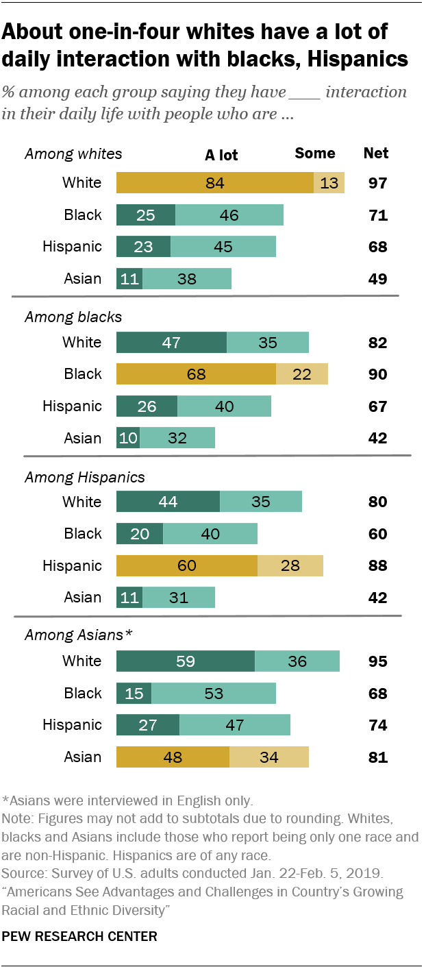 advantages of workforce diversity